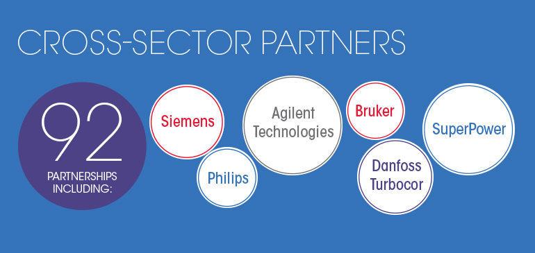 Cross sector partners