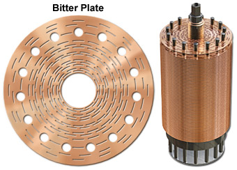Bitter plate and a coil from an electromagnet.