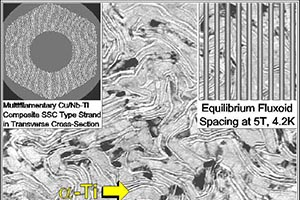 A comparison of a high critical current density microstructure in a conventionally processed Nb-Ti strand