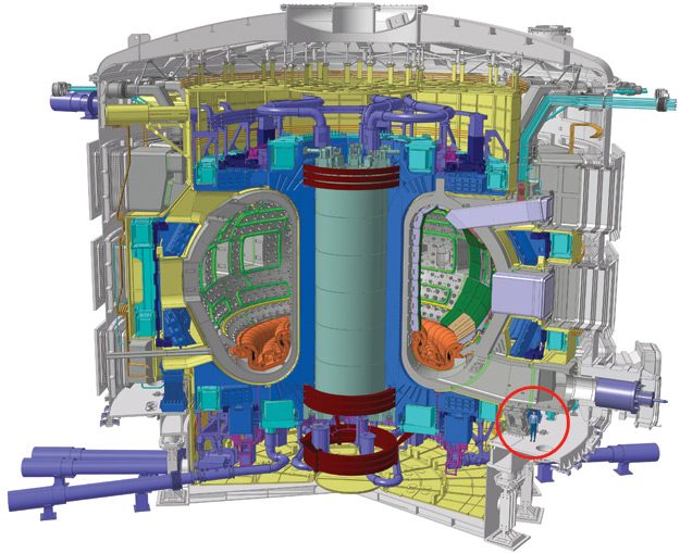 The ITER tokomak