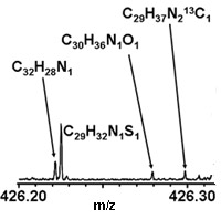 Example of a mass spectrum:  Detail from an analysis of crude oil.