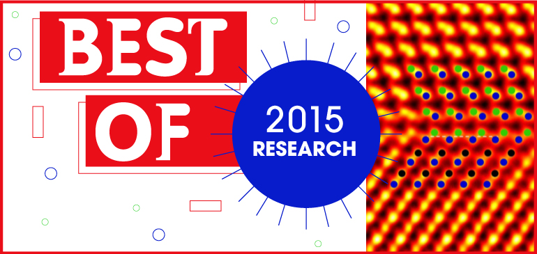 Best of 2015 research