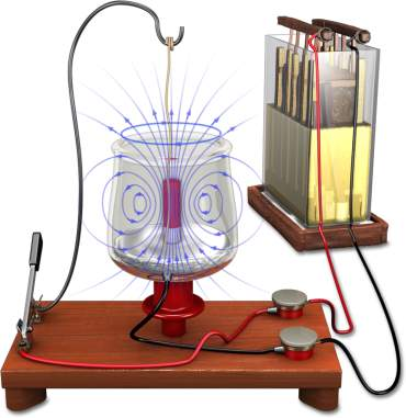 Interactive tutorials maglab for Michael faraday electric motor