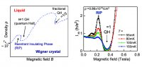Incipient Formation of Wigner Crystal in Strongly Interacting 2D Holes