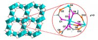 Probing Metal Organic Frameworks with 17O NMR at 35.2 T