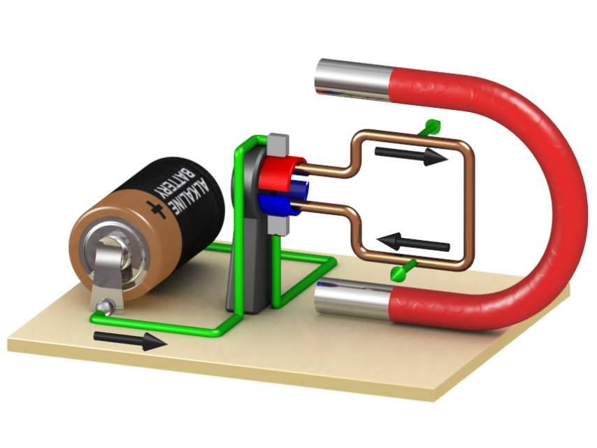 Dc Motor on generator coil diagram