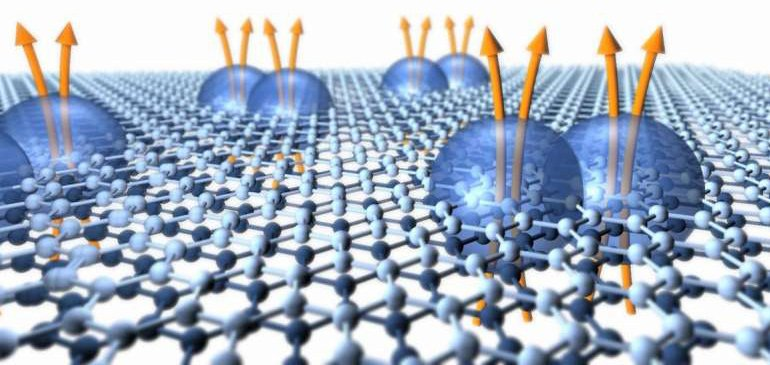 Columbia researchers observe exotic quantum particle in bilayer graphene.