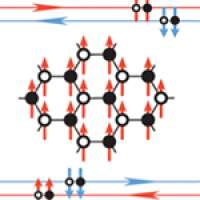 A graphene flake in  the Quantum Spin Hall state
