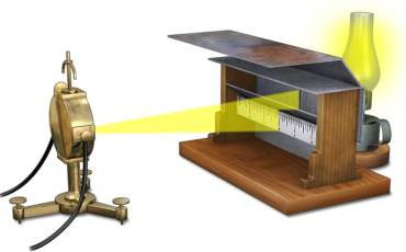 Illustration of a mirror galvanometer