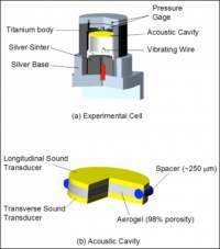 Acoustic impedence cell.