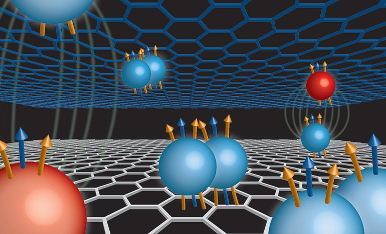 Scientists working at the National MagLab have discovered a new type of quasiparticle in a structure featuring two layers of graphene. This so-called composite fermion consists of one electron and two different types of magnetic flux, illustrated as blue and gold arrows in the figure. Composite fermions are capable of forming pairs, a unique interaction that lead to the discovery of this unexpected new quantum Hall phenomena.